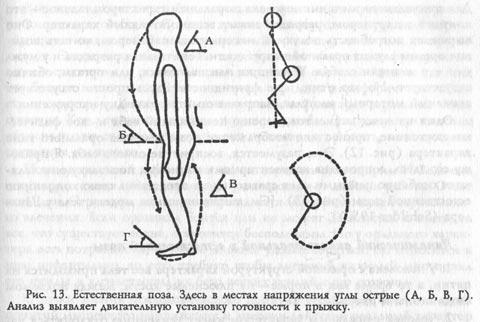 Лоуэн оральный тип и оргазм